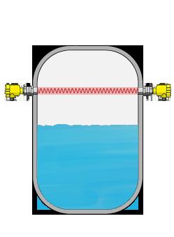 Point Level Liquids Radar