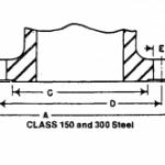 Steel Flange Dimension